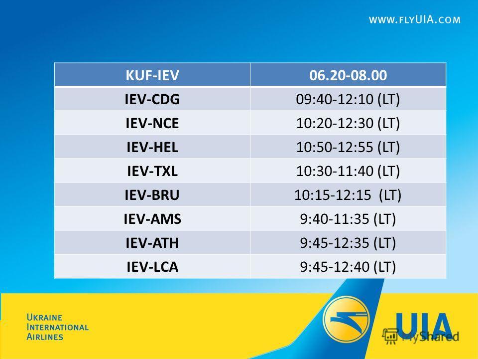 KUF-IEV06.20-08.00 IEV-CDG09:40-12:10 (LT) IEV-NCE10:20-12:30 (LT) IEV-HEL10:50-12:55 (LT) IEV-TXL10:30-11:40 (LT) IEV-BRU10:15-12:15 (LT) IEV-AMS9:40-11:35 (LT) IEV-ATH9:45-12:35 (LT) IEV-LCA9:45-12:40 (LT)