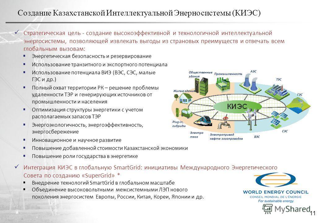 Создание Казахстанской Интеллектуальной Энерносистемы (КИЭС) 11 Стратегическая цель - создание высокоэффективной и технологичной интеллектуальной энергосистемы, позволяющей извлекать выгоды из страховых преимуществ и отвечать всем глобальным вызовам: