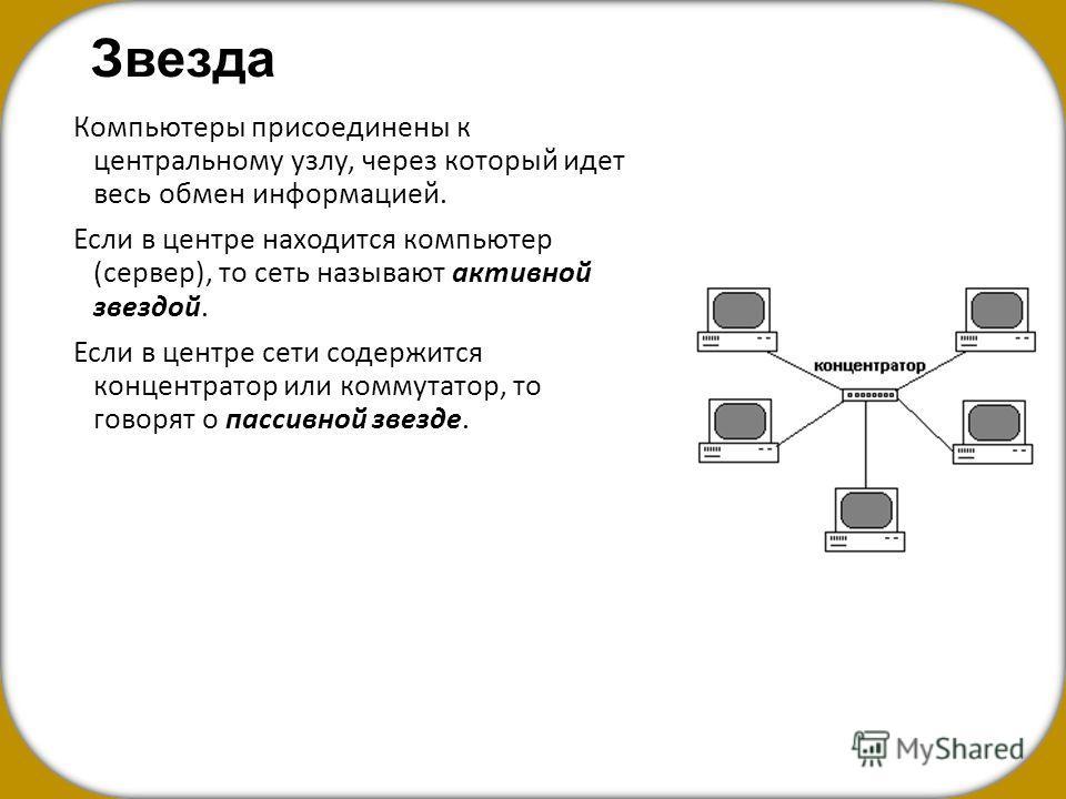 Звезда Компьютеры присоединены к центральному узлу, через который идет весь обмен информацией. Если в центре находится компьютер (сервер), то сеть называют активной звездой. Если в центре сети содержится концентратор или коммутатор, то говорят о пасс