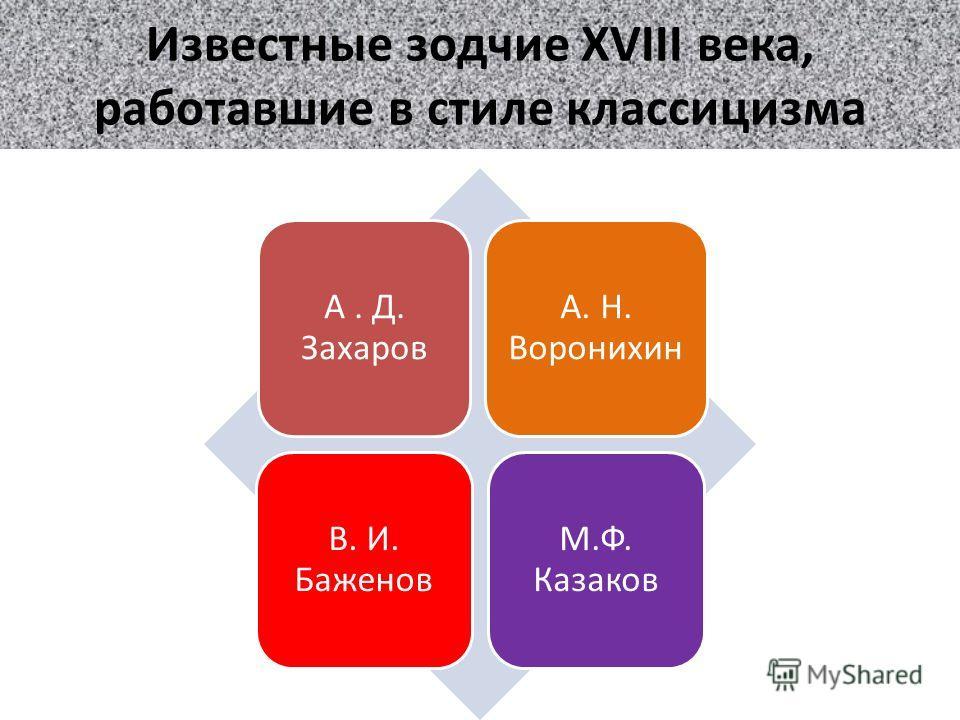 Известные зодчие XVIII века, работавшие в стиле классицизма А. Д. Захаров А. Н. Воронихин В. И. Баженов М.Ф. Казаков