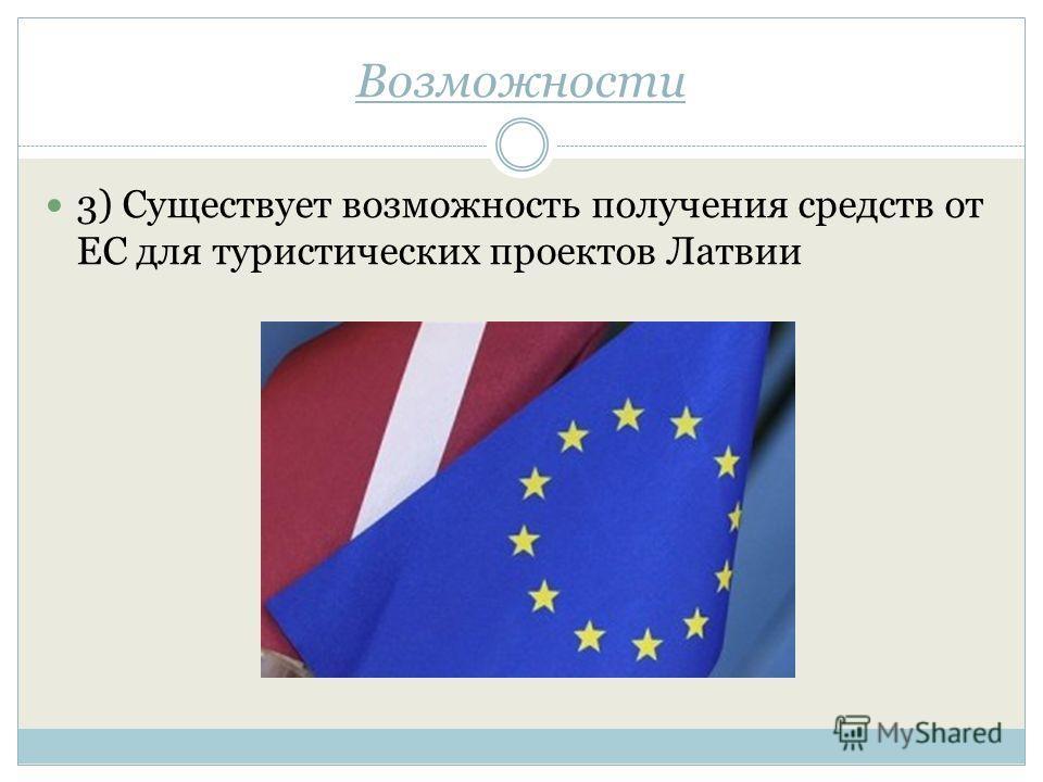 Возможности 3) Существует возможность получения средств от ЕС для туристических проектов Латвии
