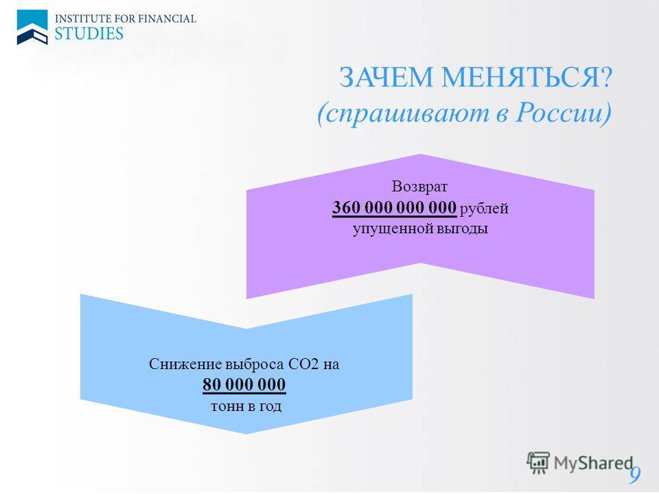 10 ЗАЧЕМ МЕНЯТЬСЯ? (спрашивают в России) 9 Возврат 360 000 000 000 рублей упущенной выгоды Снижение выброса СО2 на 80 000 000 тонн в год