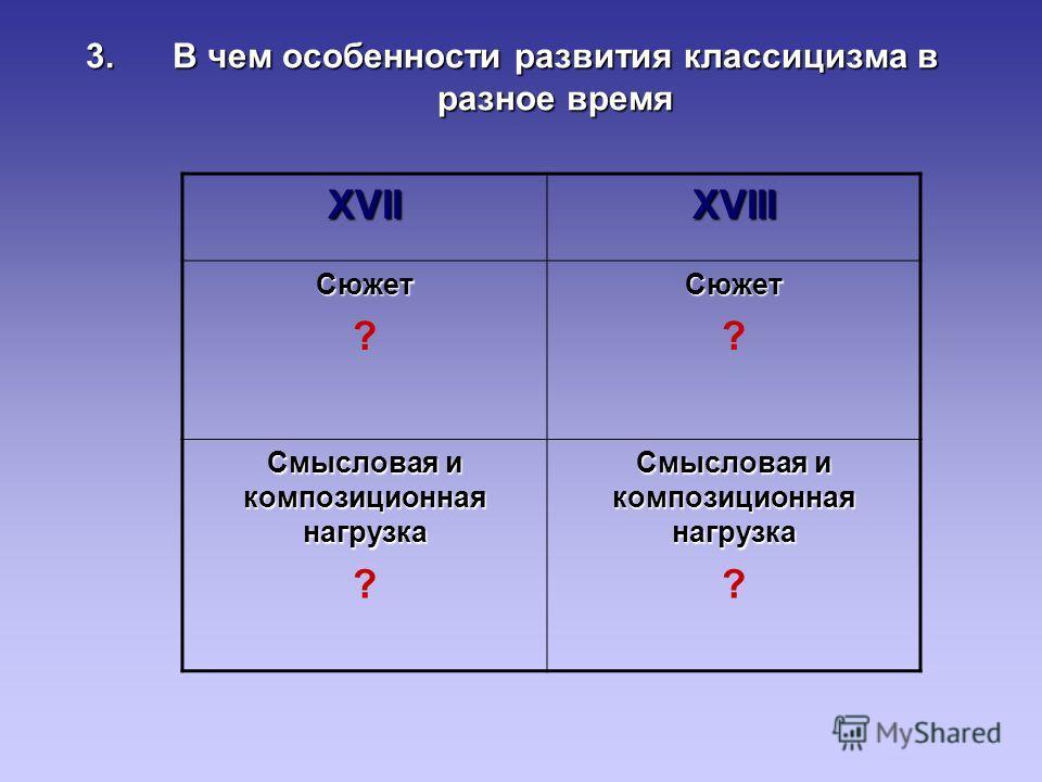 3. В чем особенности развития классицизма в разное время XVIIXVIII Сюжет ?Сюжет Смысловая и композиционная нагрузка ? Смысловая и композиционная нагрузка ?