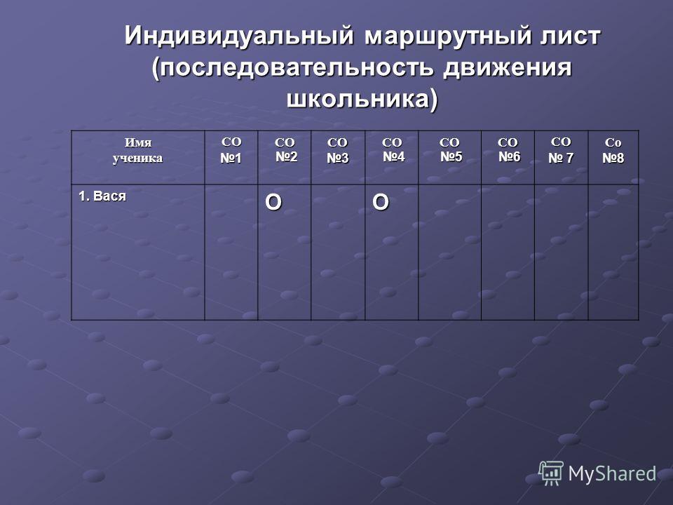Индивидуальный маршрутный лист (последовательность движения школьника) ИмяученикаСО1СО 2СО3СО 4СО 5СО 6СО 7Со 8 1. Вася ОО