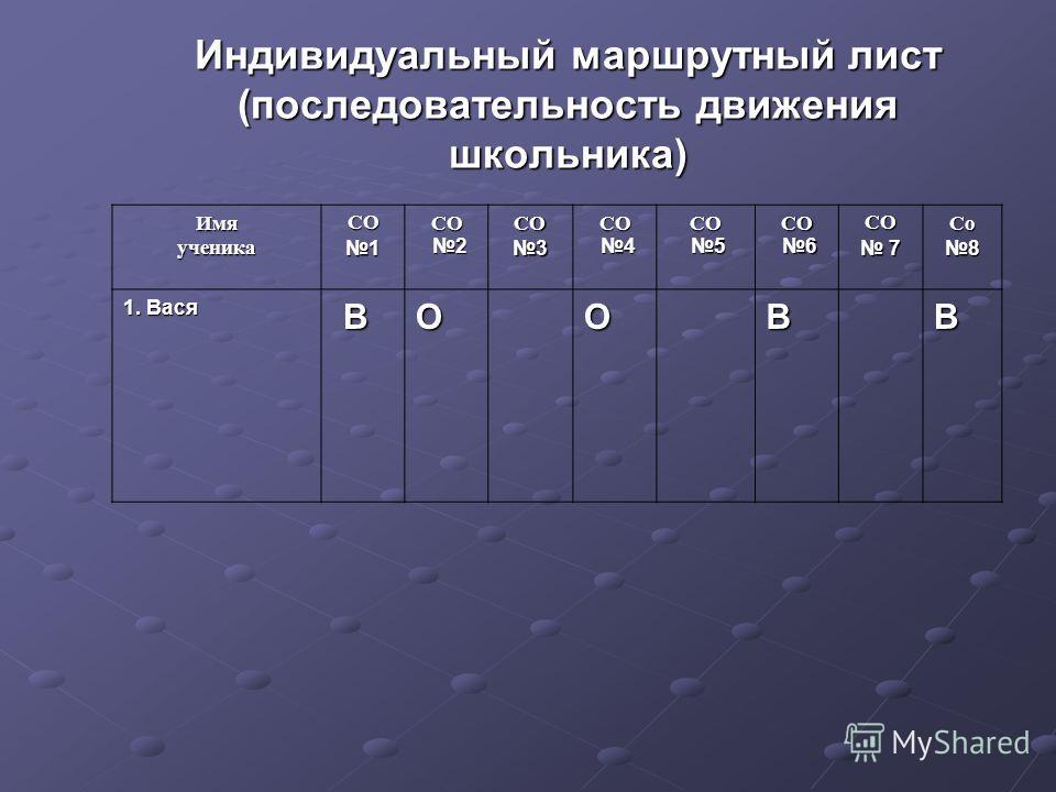 Индивидуальный маршрутный лист (последовательность движения школьника) ИмяученикаСО1СО 2СО3СО 4СО 5СО 6СО 7Со 8 1. Вася ВООВВ