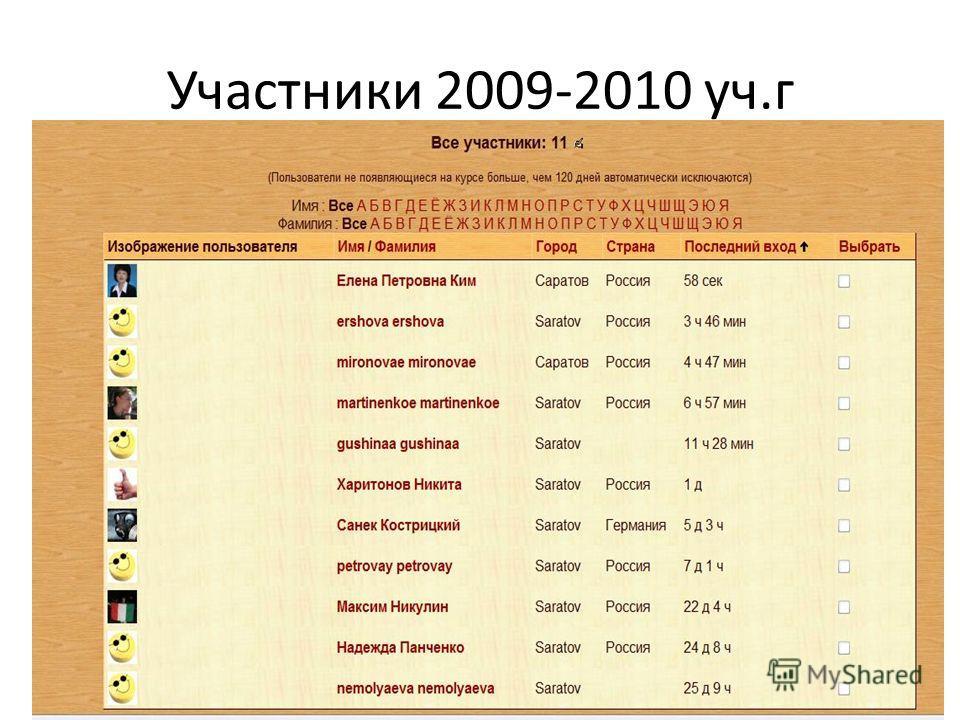Участники 2009-2010 уч.г