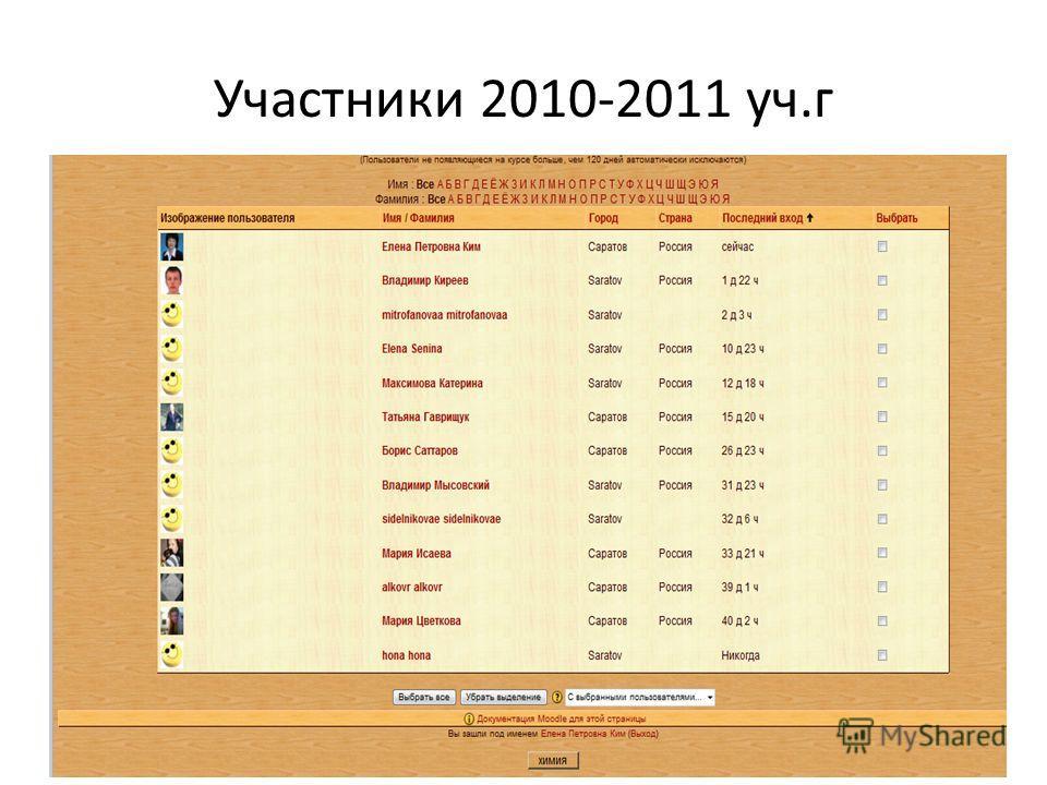 Участники 2010-2011 уч.г