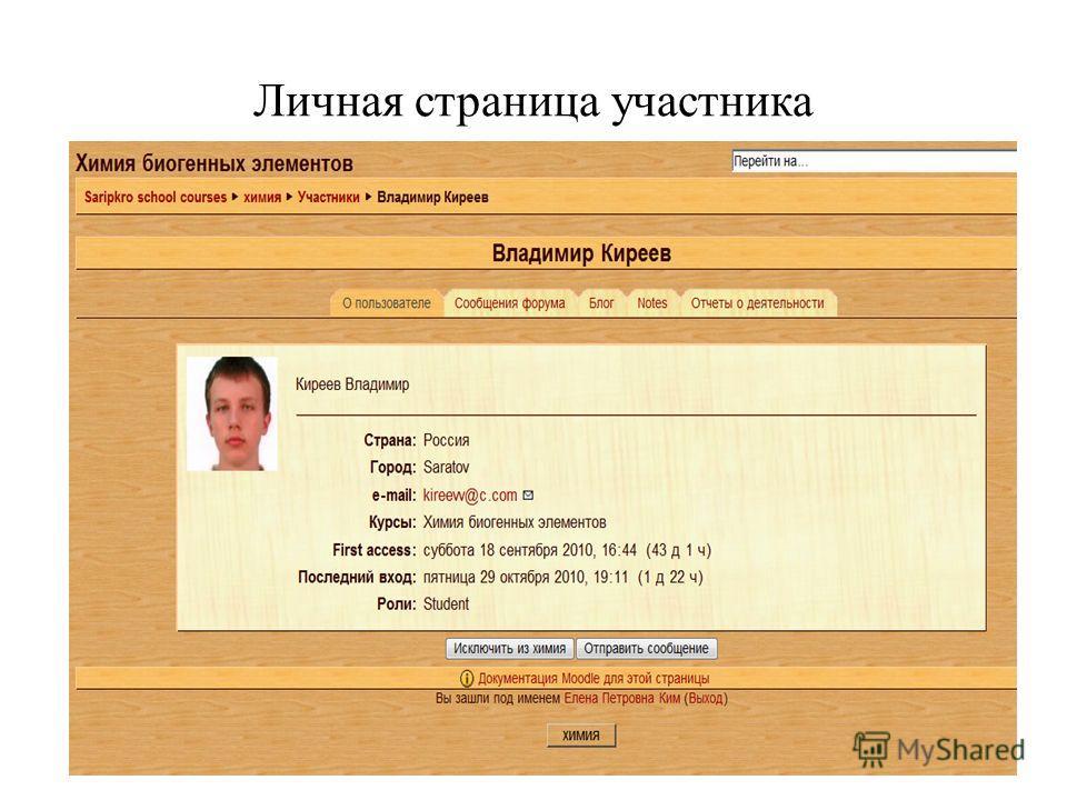 Личная страница участника