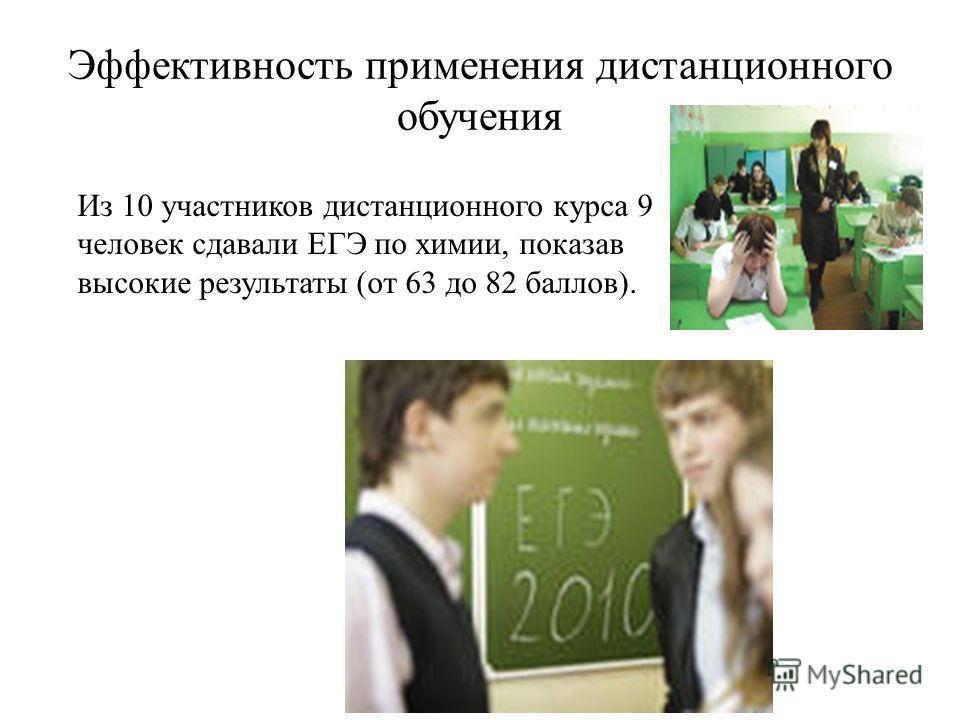 Эффективность применения дистанционного обучения Из 10 участников дистанционного курса 9 человек сдавали ЕГЭ по химии, показав высокие результаты (от 63 до 82 баллов).