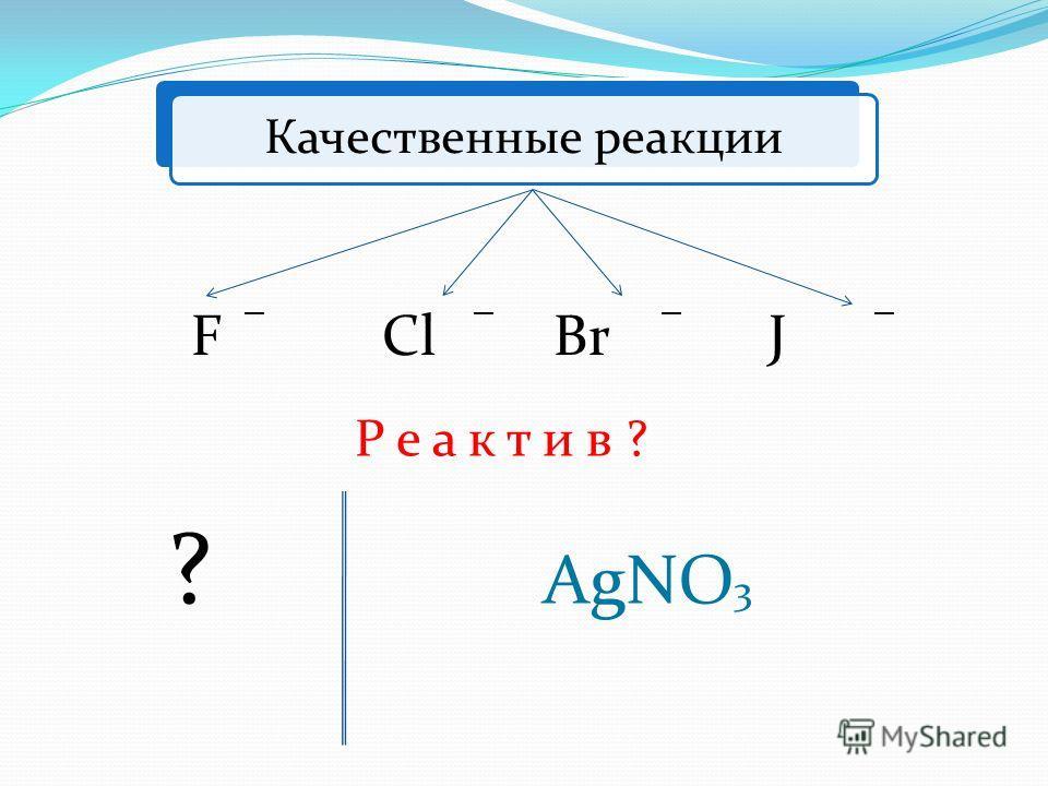 Качественные реакции F Cl Br J Р е а к т и в ? ? AgNO 3
