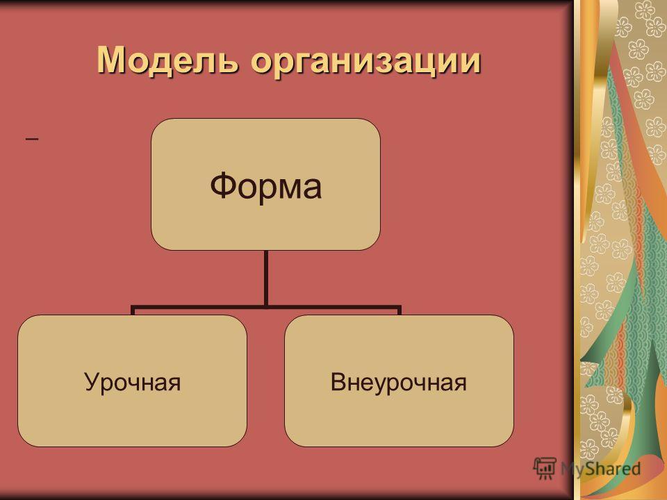 Модельорганизации Модель организации – Форма Урочная Внеурочная