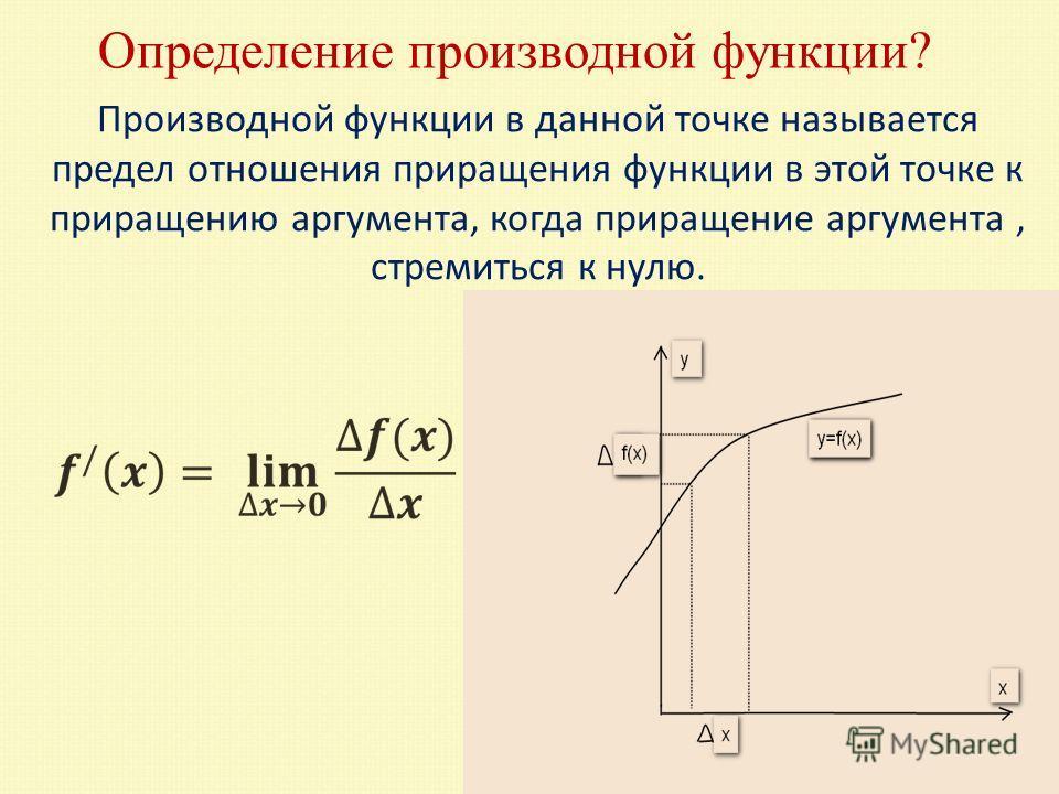 Определение производной функции? Производной функции в данной точке называется предел отношения приращения функции в этой точке к приращению аргумента, когда приращение аргумента, стремиться к нулю.