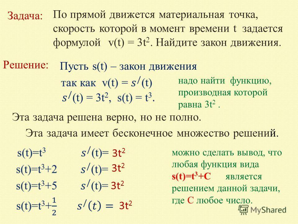Задача: По прямой движется материальная точка, скорость которой в момент времени t задается формулой v(t) = 3t 2. Найдите закон движения. Решение: Пусть s(t) – закон движения надо найти функцию, производная которой равна 3t 2. Эта задача решена верно