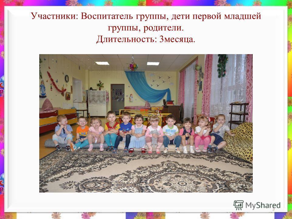 Участники: Воспитатель группы, дети первой младшей группы, родители. Длительность: 3 месяца. 3