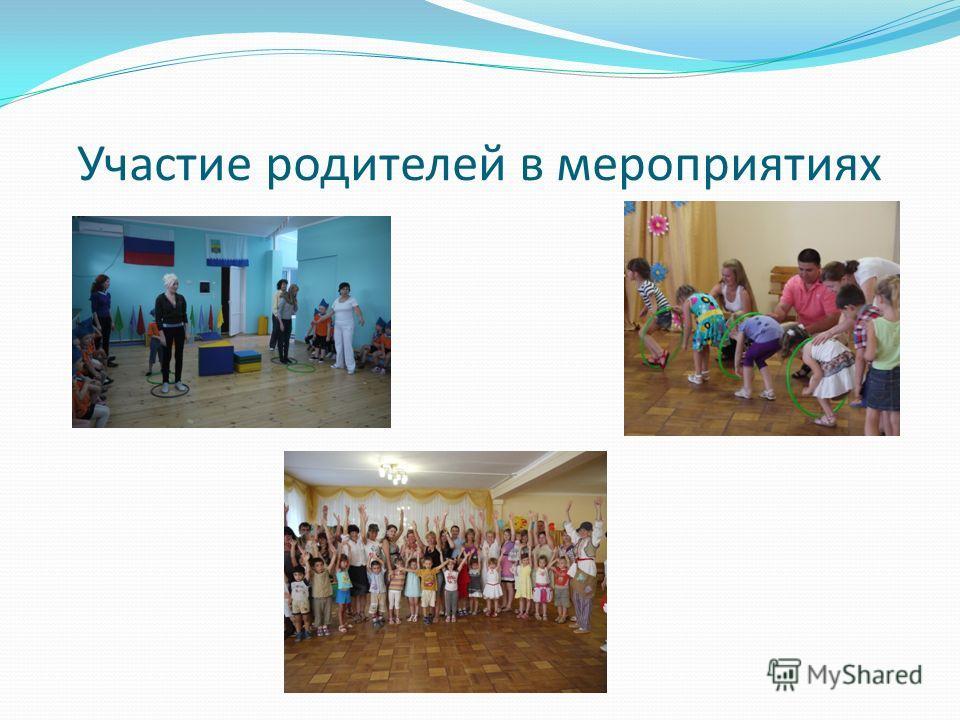 Участие родителей в мероприятиях
