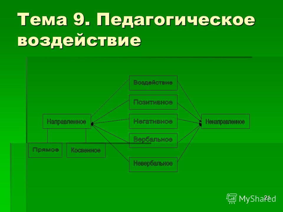 21 Тема 9. Педагогическое воздействие
