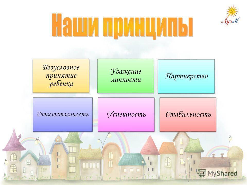 Безусловное принятие ребенка Уважение личности Партнерство Ответственность Успешность Стабильность
