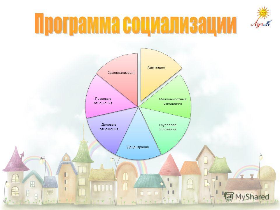 Адаптация Межличностные отношения Групповое сплочение Децентрация Деловые отношения Правовые отношения Самореализация