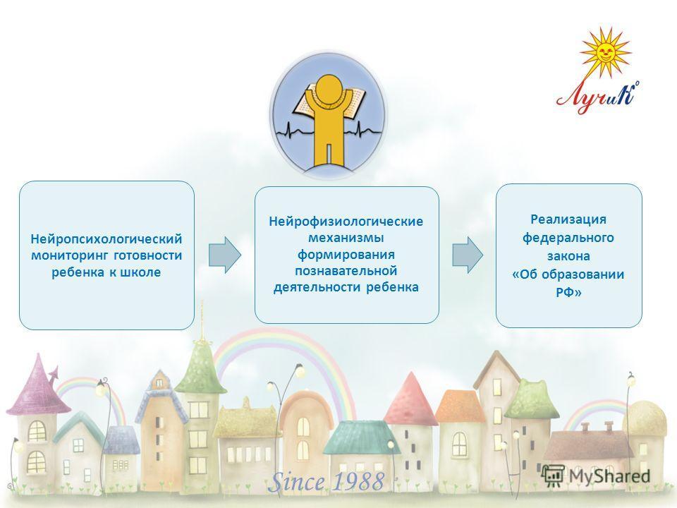 Since 1988 Нейропсихологический мониторинг готовности ребенка к школе Нейрофизиологические механизмы формирования познавательной деятельности ребенка Реализация федерального закона «Об образовании РФ»