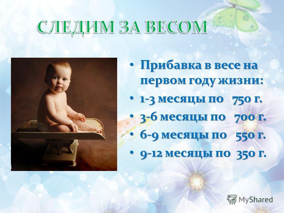 Прибавка в весе на первом году жизни: 1-3 месяцы по 750 г. 3-6 месяцы по 700 г. 6-9 месяцы по 550 г. 9-12 месяцы по 350 г.