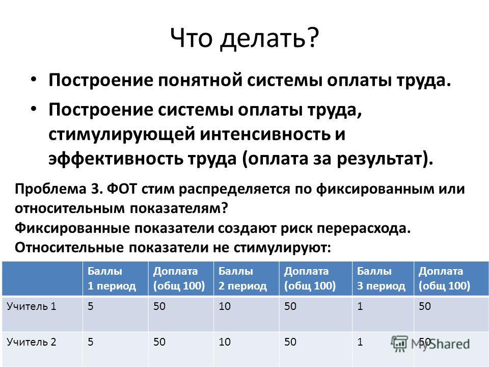 Что делать? Построение понятной системы оплаты труда. Построение системы оплаты труда, стимулирующей интенсивность и эффективность труда (оплата за результат). Проблема 3. ФОТ стим распределяется по фиксированным или относительным показателям? Фиксир