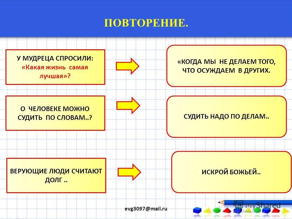 ПРОБЛЕМА. evg3097@mail.ru ОБРАЗОВАНИЕ ЭТО ПРОЦЕСС ПРИОБРЕТЕНИЯ ЗНАНИЙ О МИРЕ ПРИОБЩЕНИЯ К КУЛЬТУРЕ. КАЖДОЕ НОВОЕ ПОКОЛЕНИЕ ОВЛАДЕВАЕТ ЗНАНИЯМИ НАКОПЛЕННЫМИ ПРЕДЫДУЩИМИ ПОКОЛЕНИЯМИ. В ТРАДИЦИОННОМ ОБЩЕСТВЕ ЧЕЛОВЕКУ ХВАТАЛО НЕМНОГИХ ЗНАНИЙ ……… В ИНДУСТ
