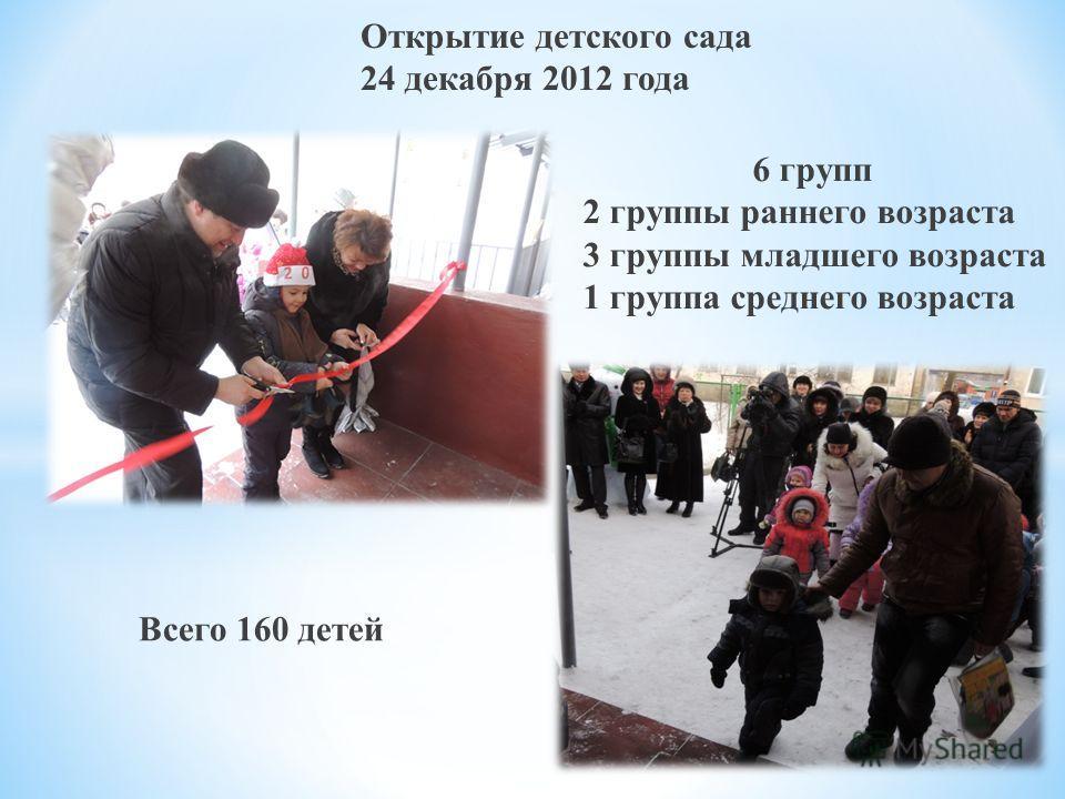 Открытие детского сада 24 декабря 2012 года 6 групп 2 группы раннего возраста 3 группы младшего возраста 1 группа среднего возраста Всего 160 детей