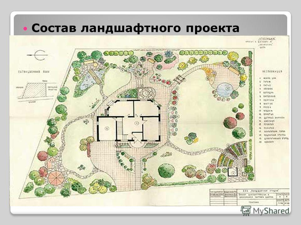 Состав ландшафтного проекта