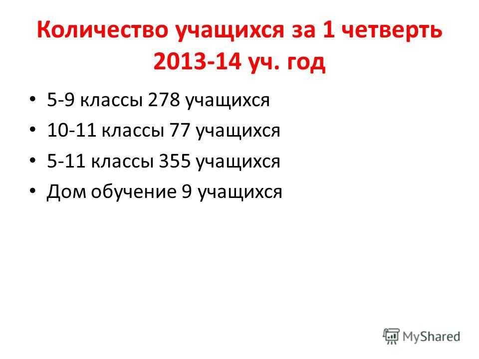 Количество учащихся за 1 четверть 2013-14 уч. год 5-9 классы 278 учащихся 10-11 классы 77 учащихся 5-11 классы 355 учащихся Дом обучение 9 учащихся