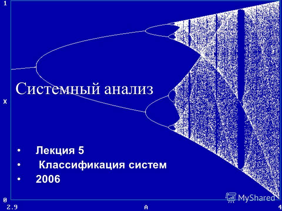Системный анализ Лекция 5 Классификация систем 2006