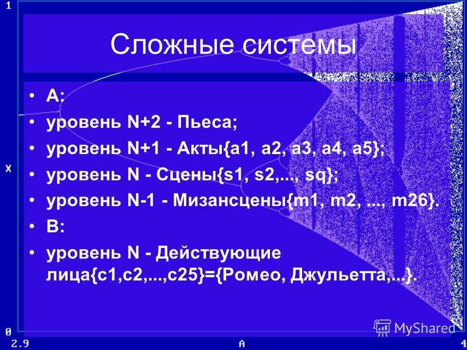 Сложные системы А: уровень N+2 - Пьеса; уровень N+1 - Акты{a1, a2, a3, a4, a5}; уровень N - Сцены{s1, s2,..., sq}; уровень N-1 - Мизансцены{m1, m2,..., m26}. В: уровень N - Действующие лица{c1,c2,...,c25}={Ромео, Джульетта,...}.