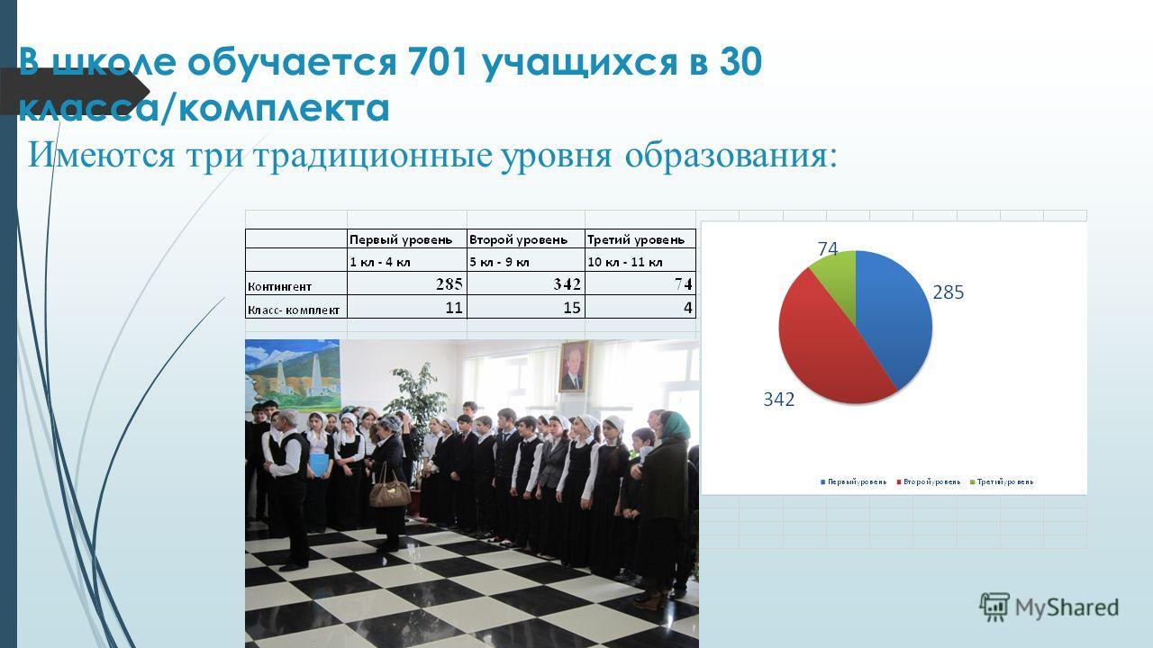 В школе обучается 701 учащихся в 30 класса/комплекта Имеются три традиционные уровня образования: