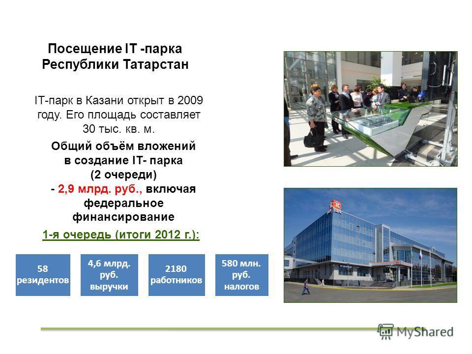 Посещение IT -парка Республики Татарстан IT-парк в Казани открыт в 2009 году. Его площадь составляет 30 тыс. кв. м. Общий объём вложений в создание IT- парка (2 очереди) - 2,9 млрд. руб., включая федеральное финансирование 58 резидентов 4,6 млрд. руб