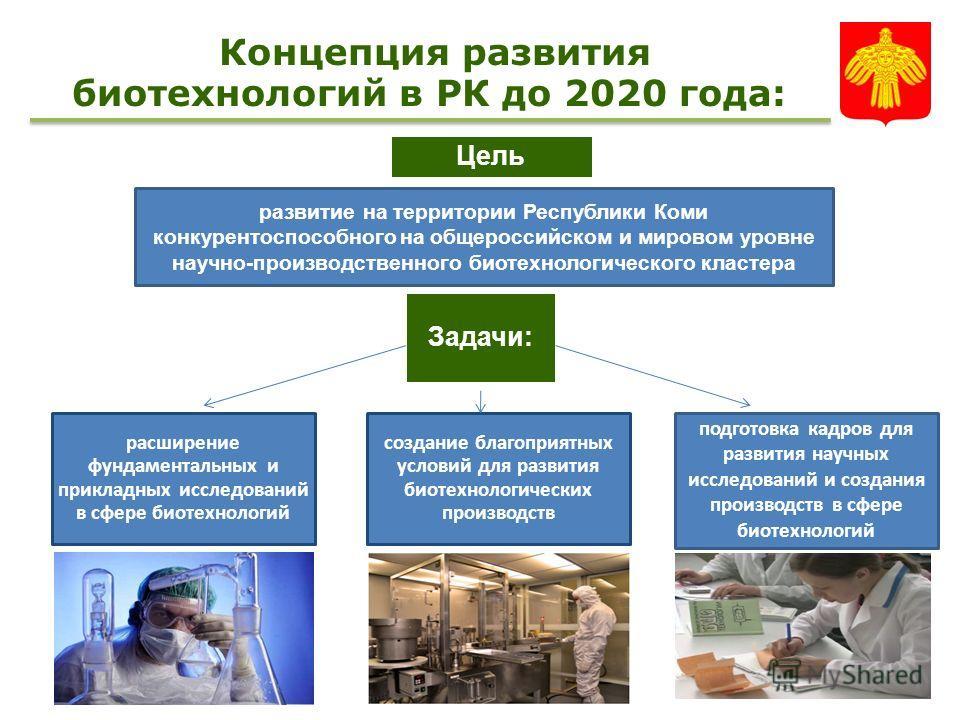 Концепция развития биотехнологий в РК до 2020 года: Задачи: расширение фундаментальных и прикладных исследований в сфере биотехнологий создание благоприятных условий для развития биотехнологических производств Цель развитие на территории Республики К