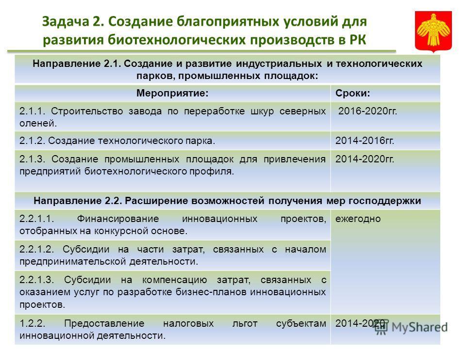 Задача 2. Создание благоприятных условий для развития биотехнологических производств в РК Направление 2.1. Создание и развитие индустриальных и технологических парков, промышленных площадок: Мероприятие:Сроки: 2.1.1. Строительство завода по переработ