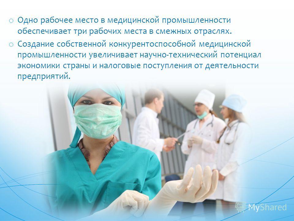o Одно рабочее место в медицинской промышленности обеспечивает три рабочих места в смежных отраслях. o Создание собственной конкурентоспособной медицинской промышленности увеличивает научно-технический потенциал экономики страны и налоговые поступлен