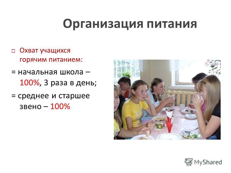 Организация питания Охват учащихся горячим питанием : = начальная школа – 100%, 3 раза в день ; = среднее и старшее звено – 100%
