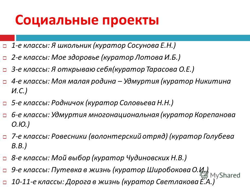 Социальные проекты 1- е классы : Я школьник ( куратор Сосунова Е. Н.) 2- е классы : Мое здоровье ( куратор Лотова И. Б.) 3- е классы : Я открываю себя ( куратор Тарасова О. Е.) 4- е классы : Моя малая родина – Удмуртия ( куратор Никитина И. С.) 5- е