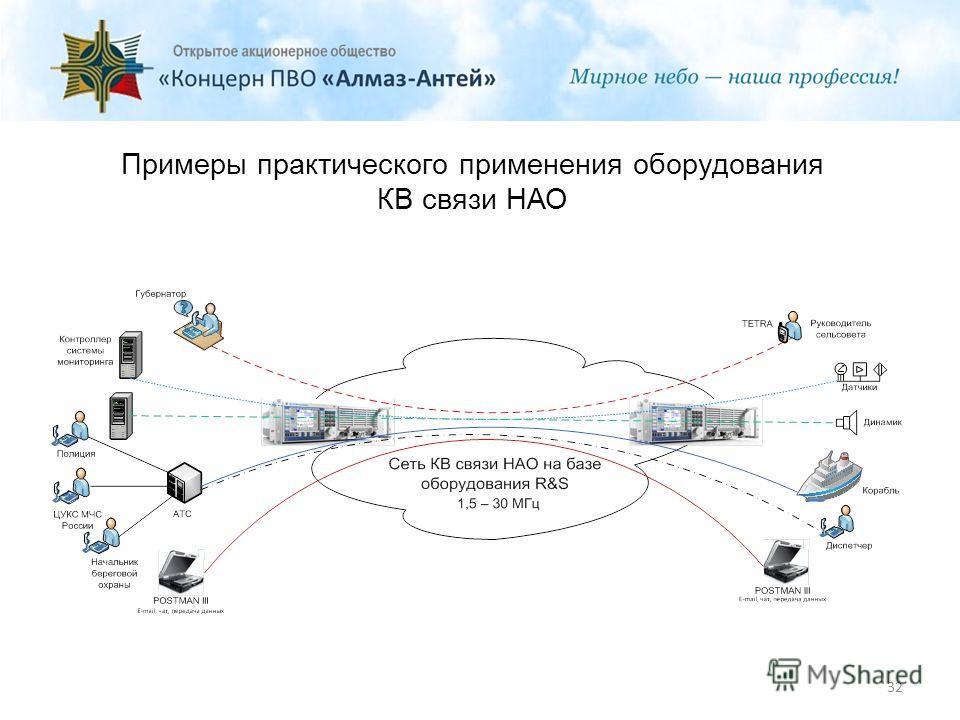 Примеры практического применения оборудования КВ связи НАО 32