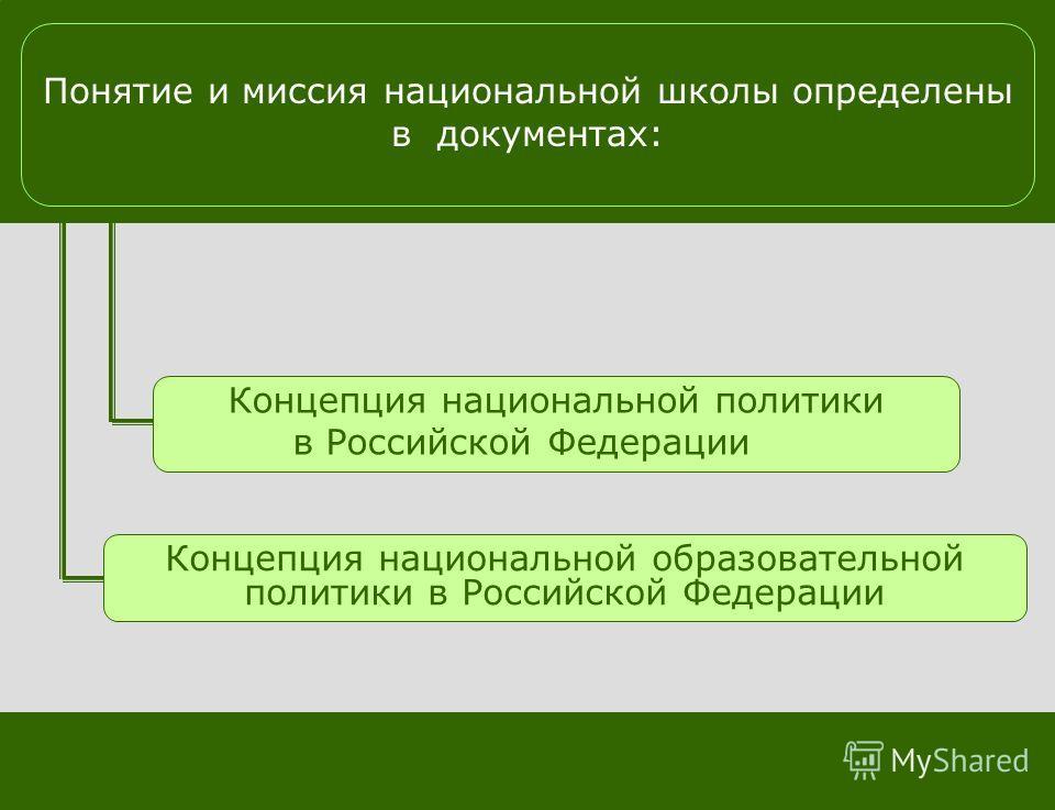 Понятие и миссия национальной школы определены в документах: Концепция национальной политики в Российской Федерации Концепция национальной образовательной политики в Российской Федерации