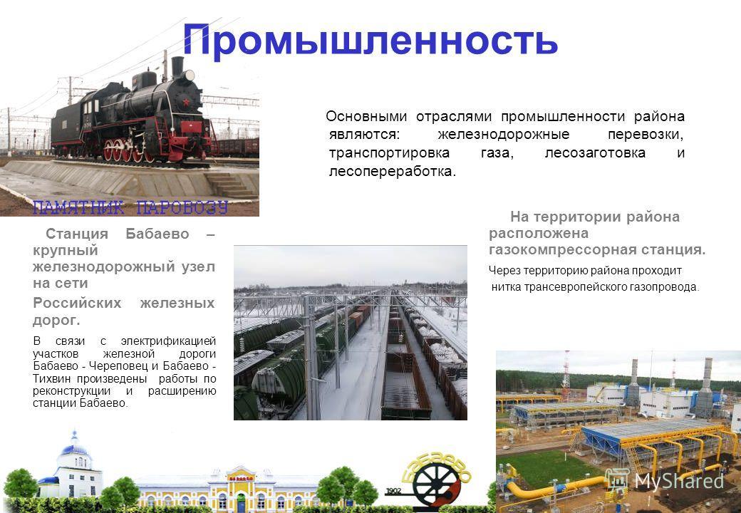 Промышленность Основными отраслями промышленности района являются: железнодорожные перевозки, транспортировка газа, лесозаготовка и лесопереработка. На территории района расположена газокомпрессорная станция. Через территорию района проходит нитка тр