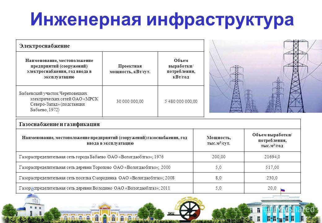 Инженерная инфраструктура Электроснабжение Наименование, местоположение предприятий (сооружений) электроснабжения, год ввода в эксплуатацию Проектная мощность, к Вт/сут. Объем выработки/ потребления, к Вт/год Бабаевский участок Череповецких электриче