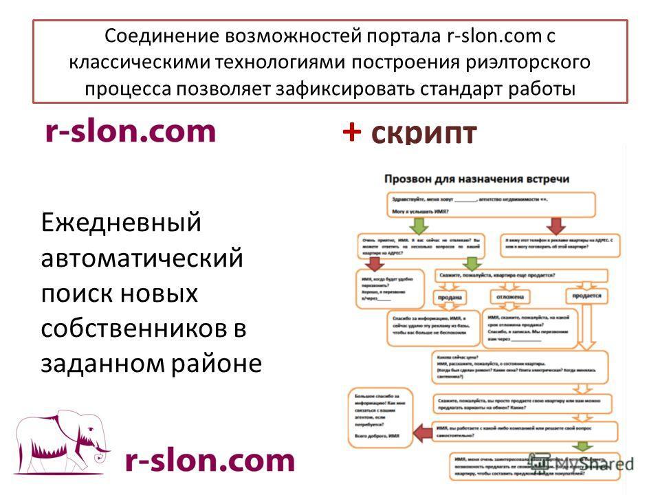 Ежедневный автоматический поиск новых собственников в заданном районе + скрипт Соединение возможностей портала r-slon.com с классическими технологиями построения риэлтерского процесса позволяет зафиксировать стандарт работы