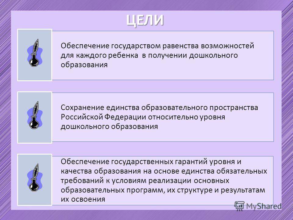 Обеспечение государством равенства возможностей для каждого ребенка в получении дошкольного образования Сохранение единства образовательного пространства Российской Федерации относительно уровня дошкольного образования Обеспечение государственных гар