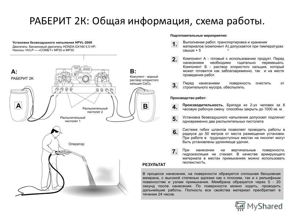РАБЕРИТ 2К: Общая информация, схема работы.