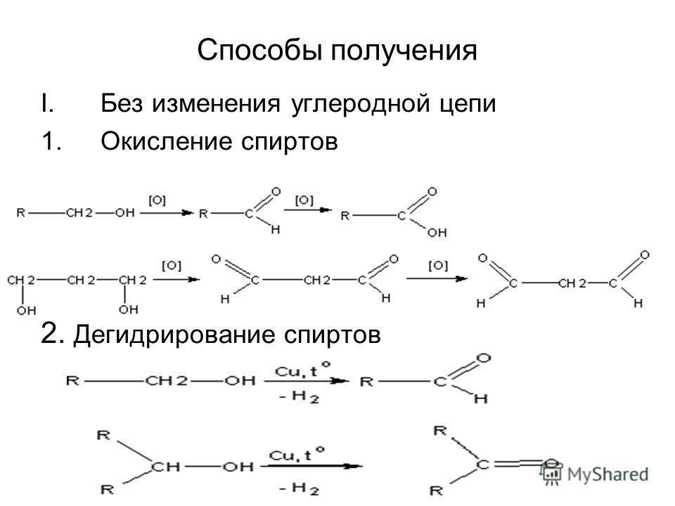 Способы получения I.Без изменения углеродной цепи 1. Окисление спиртов 2. Дегидрирование спиртов