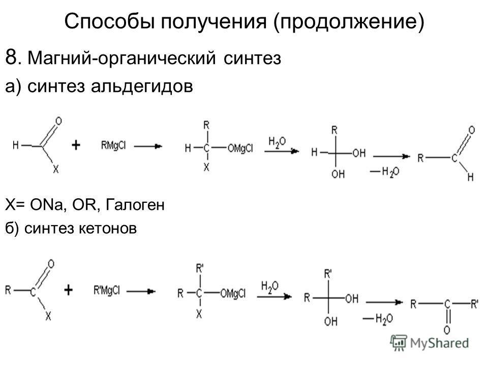Способы получения (продолжение) 8. Магний-органический синтез а) синтез альдегидов Х= ONa, OR, Галоген б) синтез кетонов