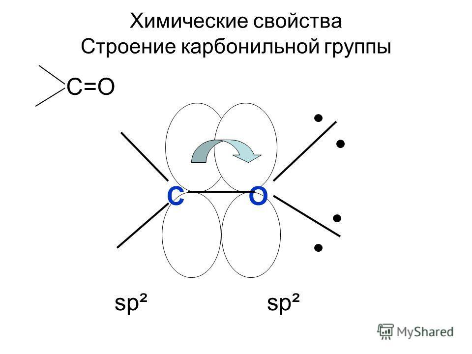 Химические свойства Строение карбонильной группы СО С=О sp²