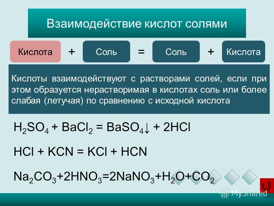Взаимодействие кислот солями Кислоты взаимодействуют с растворами солей, если при этом образуется нерастворимая в кислотах соль или более слабая (летучая) по сравнению с исходной кислота Кислота += Соль + Кислота H 2 SO 4 + BaCl 2 = BaSO 4 + 2HCl HCl
