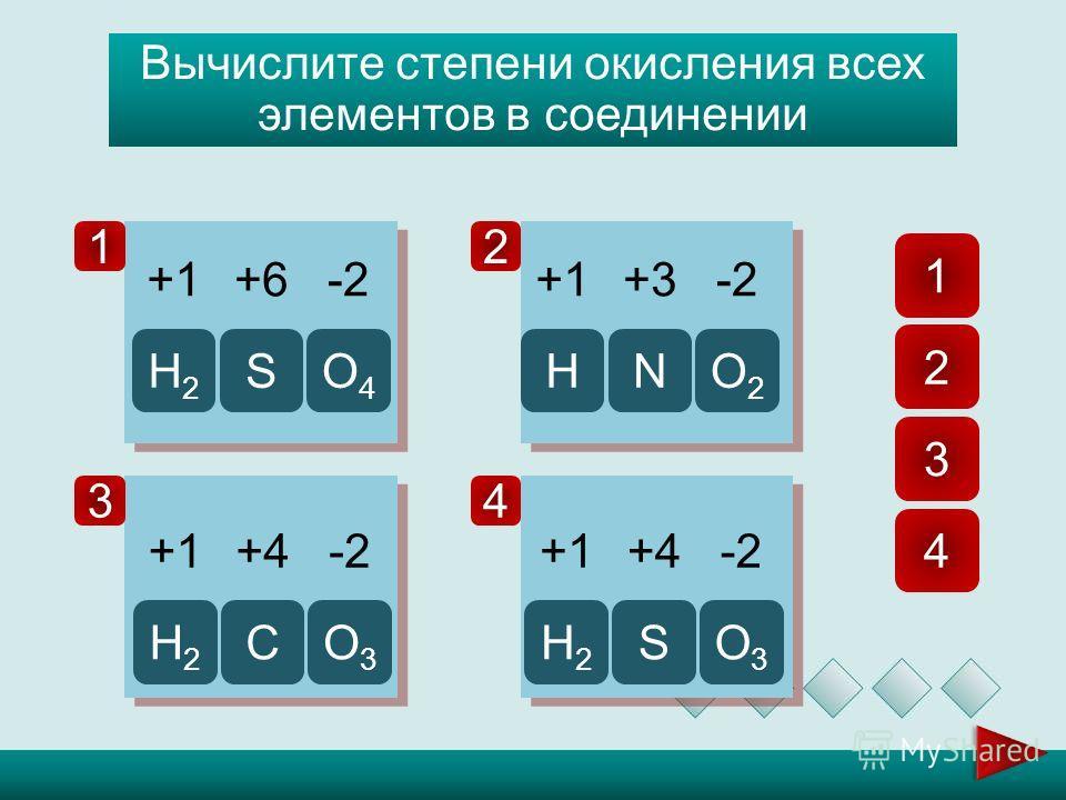 Вычислите степени окисления всех элементов в соединении +1+6-2 H2H2 SO4O4 +1+4+4-2 H2H2 CO3O3 +1+3+3-2 HNO2O2 +1+4+4-2 H2H2 SO3O3 1 2 3 4 12 34